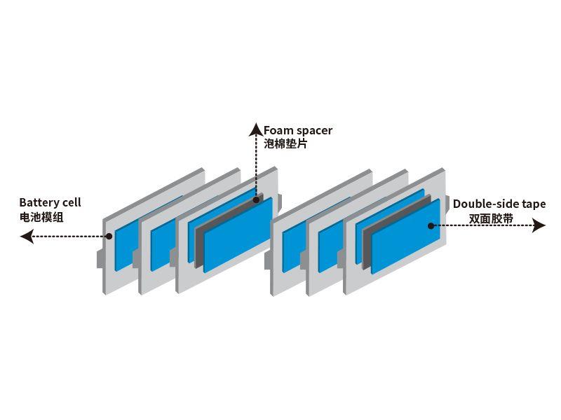 新能源动力电池-电芯缓冲隔热