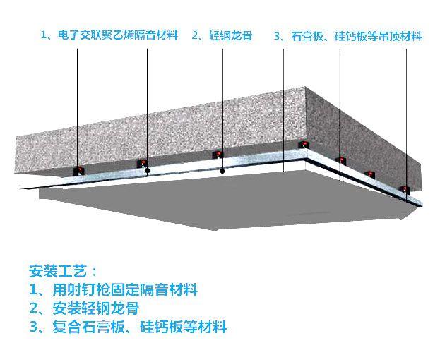 吊顶隔音方案